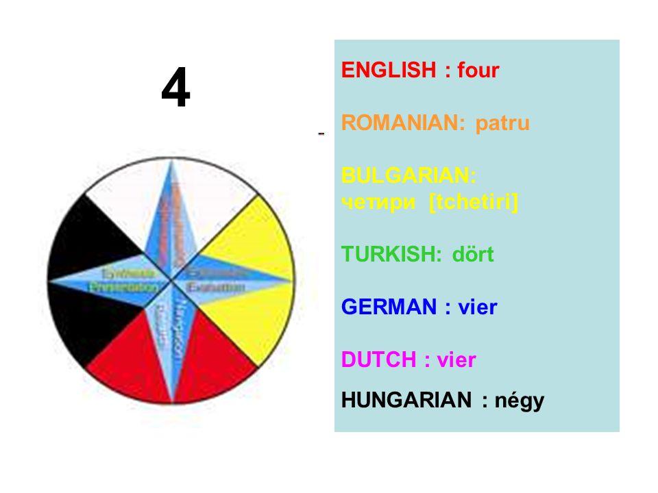 ENGLISH : four ROMANIAN: patru BULGARIAN: четири [tchetiri] TURKISH: dört GERMAN : vier DUTCH : vier HUNGARIAN : négy